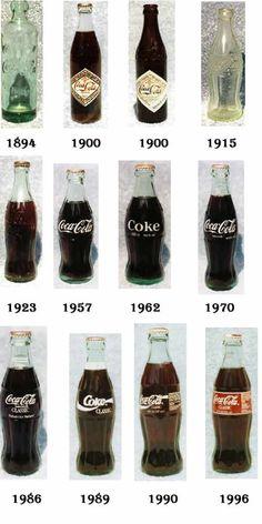 evolución de las botellas de coca cola