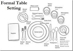 formal table setting - i don't recall when i didn't know this