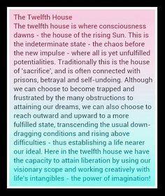The twelfth house in your natal or birth chart.
