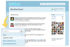 Top 10 features of Twitter - a very awesome article!