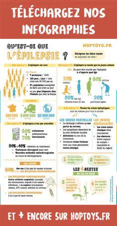 A l'occasion de la journée internationalepour l'épilepsie, le 8 février, nous avons réalisé une infographie pour mieux comprendre cette maladie, sensibiliser et informer. Occasion, Blog, Articles, Bullet Journal, School, Rare Disease, Nervous System, Young Children, Info Graphics