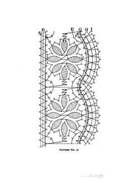 Puntillas Bobbin Lacemaking, Bobbin Lace Patterns, Lace Heart, Lace Jewelry, Lace Making, Christmas Bells, Punch Needle, Lace Detail, Needlepoint