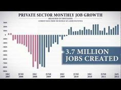 Obama on the economy - 23 consecutive months of job growth