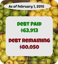 At Six Figures Under, we make our personal finances public. Here's a detailed report of our debt repayment and what we earn and spent in January.
