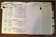 reading response journals for 2nd grade - Google Search