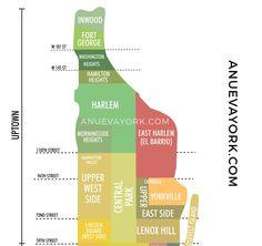 Mapa de los barrios de Manhattan: Uptwon Manhattan, Fort Washington, Lenox Hill, Lincoln Square, Travel Planner, New York Travel, New York City, Ideas, Nova