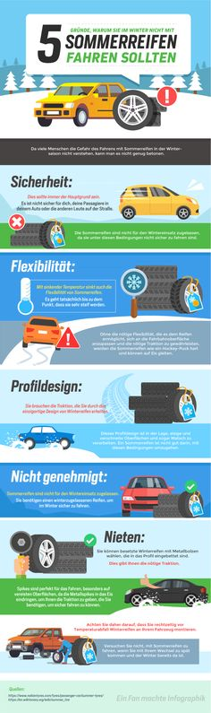 Bytt til Nokian Hakka sommerdekk for din personbil / Nokian Tyres