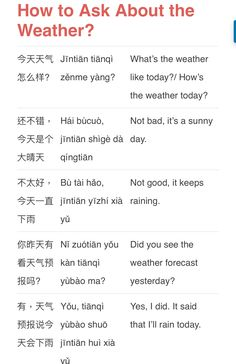 Mandarin Lessons, Learn Mandarin, Chinese Phrases, Chinese Words, Basic Chinese, Learn Chinese, Japanese Language Learning, Chinese Language, Chinese Alphabet Letters