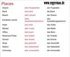 Places www.engerman.de