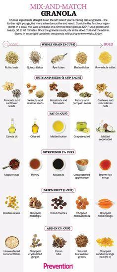 Mix & match granola