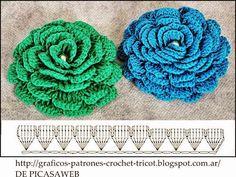 Questo è uno schema per un cappellino bimba/neonata. Per ottenere un cappellino più piccolo bisogna fare qualche riga in meno di aumenti,...