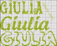 Detalhes que Encantam: Gráficos de Nomes GHIJ