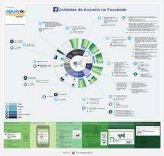 infografico-formatos-anuncios-facebook.jpg (2409×2304)