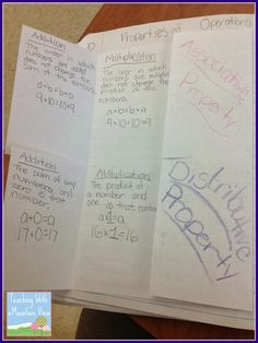 I have a few random anchor charts and foldables we have done in math recently that I thought others may be able to grab some ideas from. We...