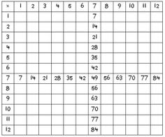 MultiplicationCom Self Correcting Online Math Tests Free