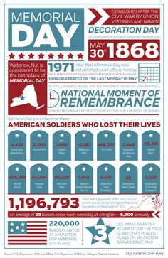 memorial day stat holiday