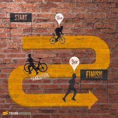 Duathlon Training | Brick Workouts For Triathlon & Duathlon | Blog ...