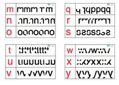 Tal y como os decía en el post anterior, he preparado unas fichas para el reconocimiento visual del modelo con letras. El alumno tendrá que