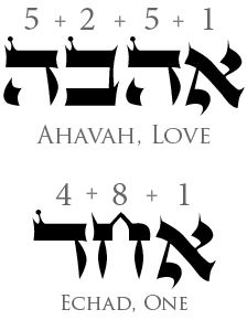 Yitro: The Torah of Messiah - Ladder of Jacob Learn Hebrew Alphabet, Aramaic Language, Jewish Beliefs, Learn Hebrew Online, English To Hebrew, Hebrew School, Hebrew Words, Word Study, Marketing Digital