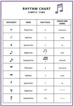 Music: Rhythm Chart free download.