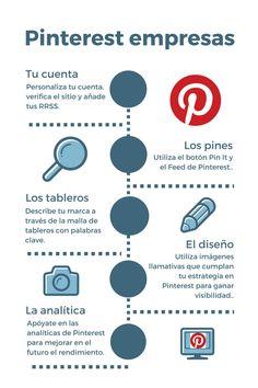 infografias pinterest en España - Google Search
