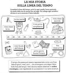 Immagine Social Service Jobs, Social Services, Primary School, Elementary Schools, Education World, Italian Language, Learning Italian, Teaching History, English Lessons