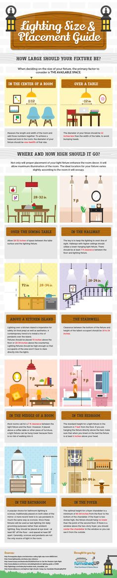 Lighting Size & Placement Guide Infographic: How large and high light fixtures should be. | Furnished Up