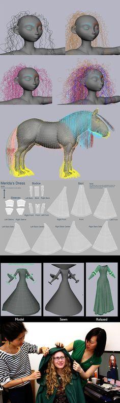 Pixar's Hair & Cloth Workflow