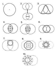 nine sacred geometry - Cerca con Google