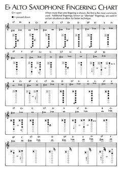 E flat alto sax fingering chart: