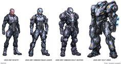 Armor evolution