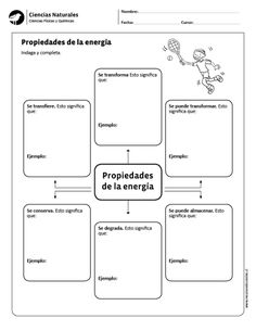 Ciencias Naturales ›› Ciencias Físicas y Químicas ›› 5˚ y 6˚ básico | Music Activities For Kids, Science For Kids, Science And Nature, Science Boards, Bilingual Education, Teaching Biology, Sistema Solar, Teaching Spanish, Spanish Class