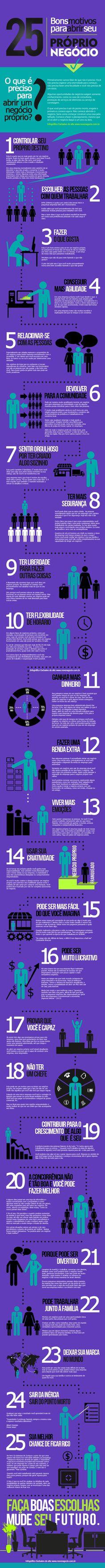 Infográfico: 25 Bons Motivos Para Montar Um Negócio. Confira os principais motivos para você sair da inércia e começar a planejar seu próprio negócio. Confira também: http://www.comomontarumaempresa.com