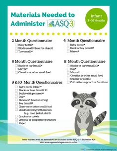 A detailed list of everything you'll need to administer any questionnaire of the ASQ-3.