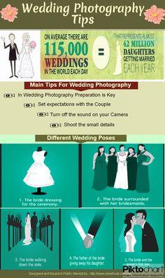 Wedding Photography Tips #Infographics — Lightscap3s.com