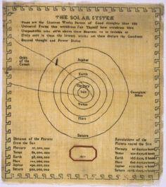 1811 sampler of the Copernican solar system!!!!