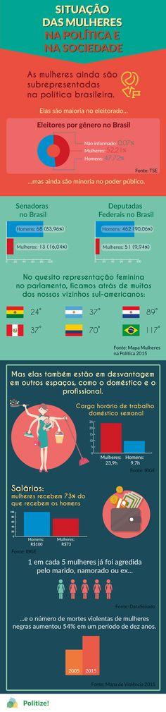 mulher-politica-dados