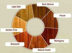 deck wood stain colors | for wood is available in 7 natural wood tones. See our stain colors ...