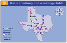 """This is an image from this resource on the Internet4Classrooms' """"Seventh Grade Interactive Math Skills - Map Skills"""" resource page:    Use a Texas Road Map.    Use a Texas road map and a mileage scale to practice reading information from maps."""