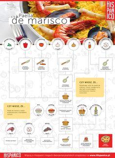 #Infografika: Przepis na paellę de marisco - Hispanico.pl // #Hiszpania #hiszpański #paella #przepis #kuchnia