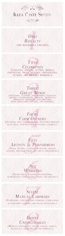 The Selection Series Caste Descriptions | Source: royalsofillea on Tumblr