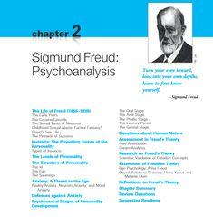 Sigmund Freud and Psychoanalysis Psychology Love, Freud Psychology, Psychology Studies, Psychology Disorders, Psychology Quotes, Sigmund Freud Psychoanalysis, Freud Psychoanalytic Theory, Freud Theory, Social Work Exam