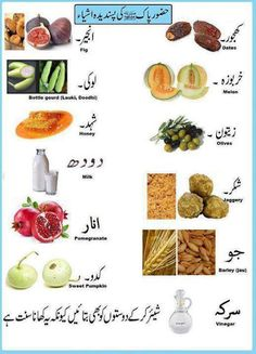 This is the list of Prophet Muhammad sallallahu alaihi wasallam favorite food with names and images. 12 foods which beloved prophet Muhammad (pbuh) liked. Islamic Knowledge In Urdu, Islamic Teachings, Islamic Dua, Islamic Gifts, Islamic Phrases, Islamic Messages, Dry Fruits Benefits, What Is Islam, Islam Hadith
