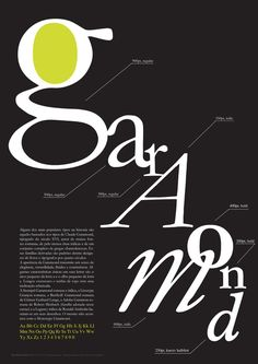 Garamond | Type Specimen Poster. shows the letters in all different sizes.