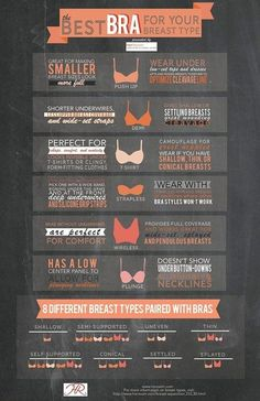 Best Bra for Your Breast Type infographic - 22 Really Good Tips for Anyone Who Wears A Bra on Distractify