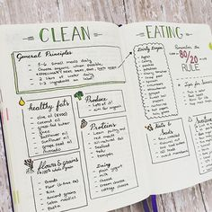 Clean eating grocery shopping list