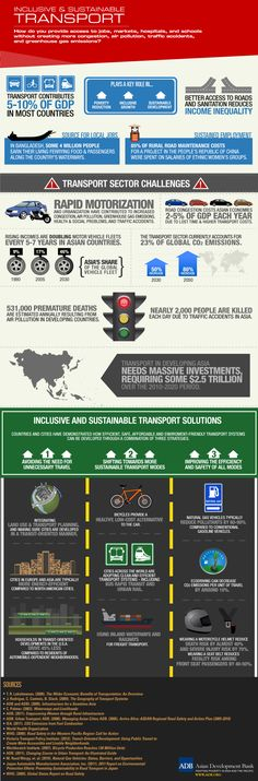 Using #infographics to make the case for sustainable transportation.