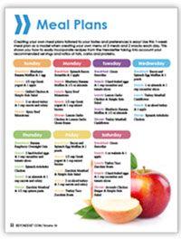 21 Beyond Diet Ideas Beyond Diet Beyond Diet Recipes Diet