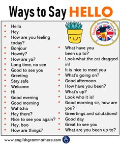 Different Ways To Say HELLO, Speaking Tips - English Grammar Here Be respectful whn ppl r clearing the equation they hv with u English Learning Spoken, Teaching English Grammar, English Writing Skills, English Language Learning, English Lessons, English English, English Conversation Learning, Grammar Lessons, French Lessons