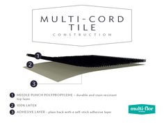 Choose the Multi-Cord Carpet Tiles for areas in your home the need a little extra stain resistance and colour fastness. Ideally suited to living areas and bedrooms. Box = Pack – 8 Tiles = Tile – 500 x Carpet Tiles, Adhesive, Cord, Bedrooms, Self, Flooring, Colour, Tips, Color